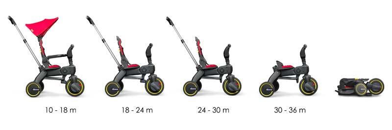 tricycle doona liki trike evolutif
