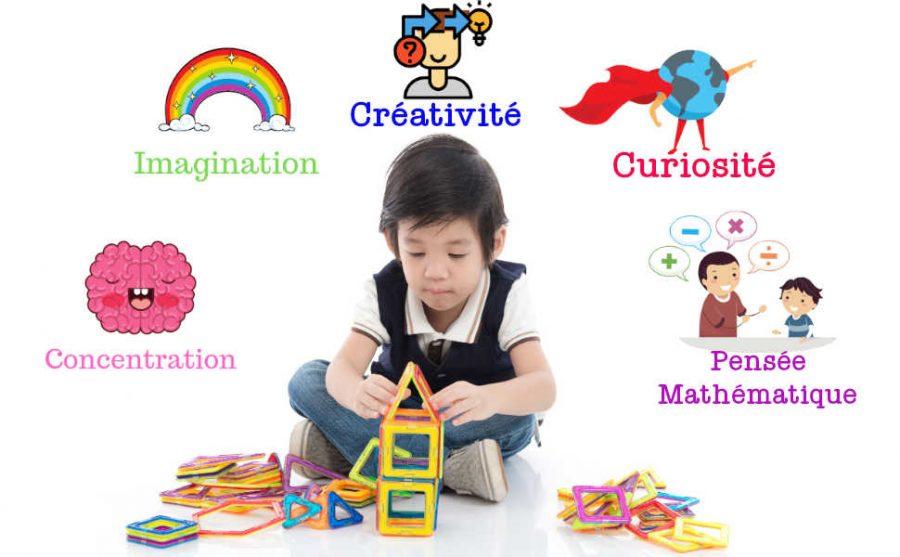 jeu magnetique educatif